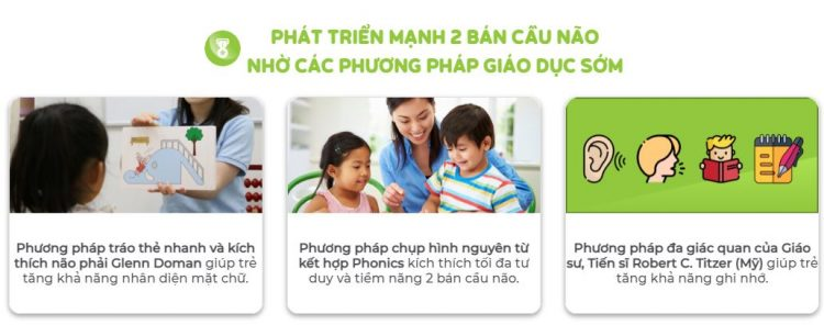 review ứng dụng Monkey Junior